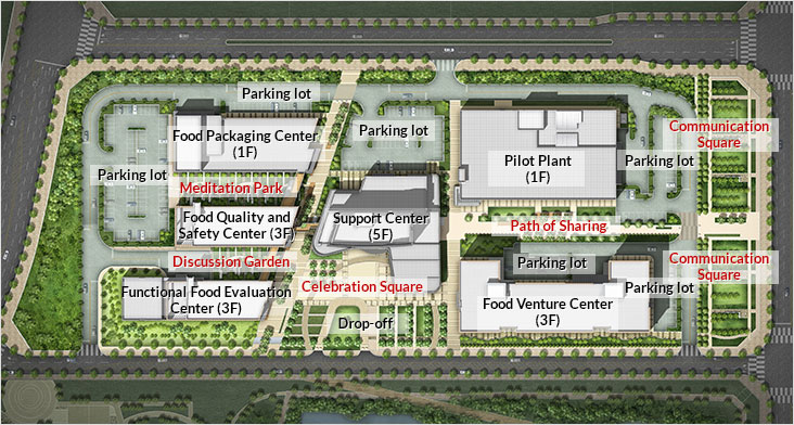 Food packaging Center(1F), meditation park, food Quality and Safety Center, parking lot / Functional Food Evaluation Center (3F) / Support Center(5F), Celebration Squeare, Drop-off, Parking lot / Pilot Plant(1F), Path of Sharing, Food Venture Center(3F), Parking lot / Communication Square